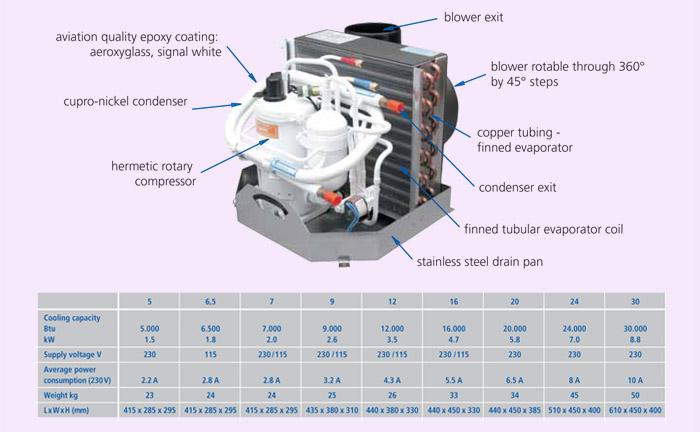 Marine Air Conditioner Wiring Diagram : Car ac wiring diagram aircon air conditioning pictures